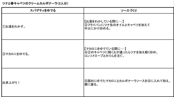 arisakakoutei140324a.jpg