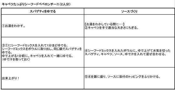 chori2014012910.jpg