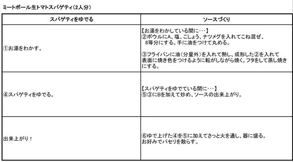 chorikoutei0212.jpg