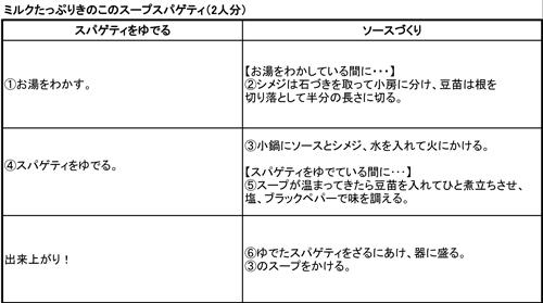 kanakoutei2013_10_23.jpg