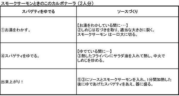 Mayukoutei20131001.jpg