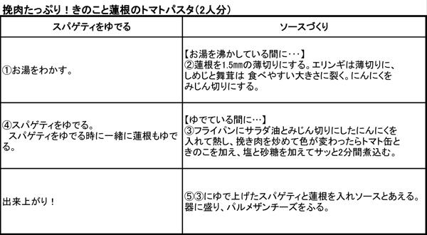 Mayukoutei20131009.jpg