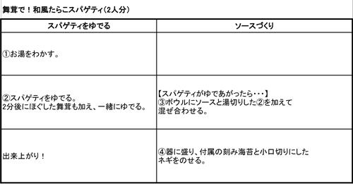 Mayukoutei2013_10_23.jpg