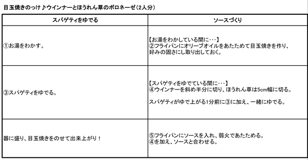 http://www.recipe-blog.jp/speedpasta/mayu/mayukoutei0205.jpg