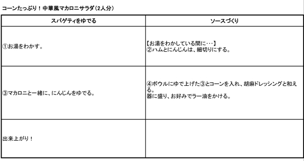 http://www.recipe-blog.jp/speedpasta/mayu/mayukoutei140219.jpg